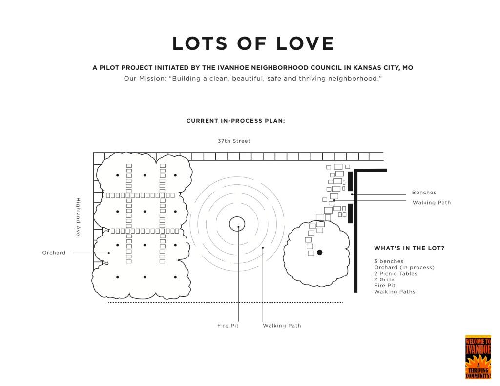 lotsoflove_map